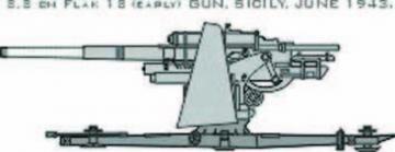 Early 8,8cm Flak 18, Conversion · CAL 35026 ·  Calibre · 1:35