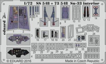 Russian Su-33 Flanker - Interior [Trumpeter] · EDU SS548 ·  Eduard · 1:72