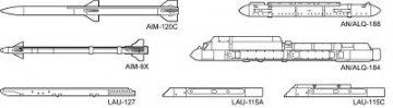 Aircraft Weapons VIII · HG 635113 ·  Hasegawa · 1:72