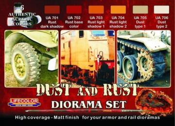 Dust and Rust · LIFE CS10 ·  Lifecolor