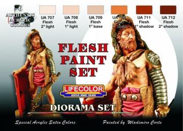 Flesh paint set · LIFE CS13 ·  Lifecolor