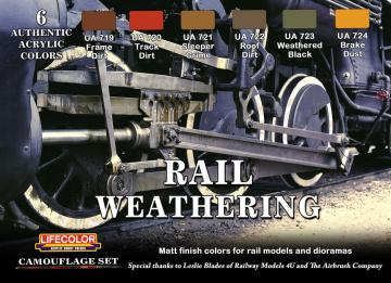 Rail weathering · LIFE CS21 ·  Lifecolor
