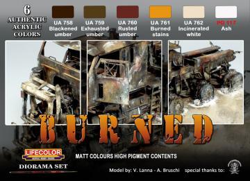 Burned Matt Colours high pigment content · LIFE CS29 ·  Lifecolor