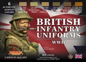 British Infantry Uniforms,WWII · LIFE CS41 ·  Lifecolor