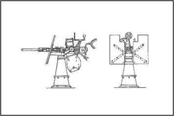 Oerlikon 20mm AA Gun · PLM MV078 ·  Planet Models · 1:72