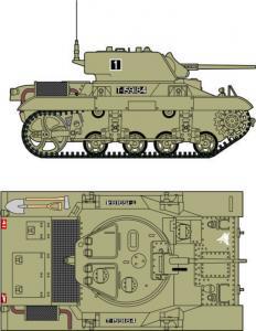 M-22 Locust Airbone tank USA, GB, WWII · PLM MV103 ·  Planet Models · 1:72