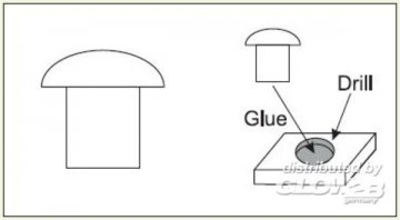 Rivets 0,6 mm · PM 460 ·  plusmodel · 1:35