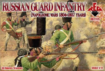 Russian Guard Infantry, 1804-1807 · RDB 72129 ·  Red Box · 1:72