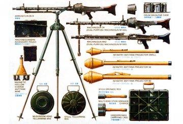 German Infantry Weapons Set · TA 35111 ·  Tamiya · 1:35