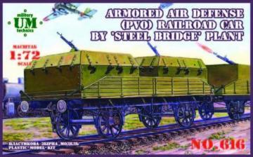 Armored air defense railroad car · UM 616 ·  Unimodels · 1:72