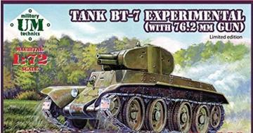 BT-7 Experimental tank with 76.2mm gun · UM T668 ·  Unimodels · 1:72